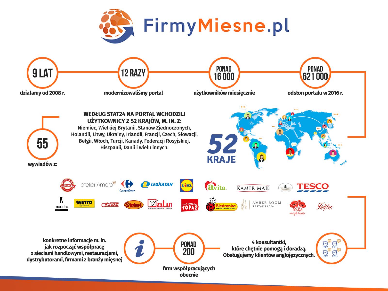 reklama firmymiesne.pl